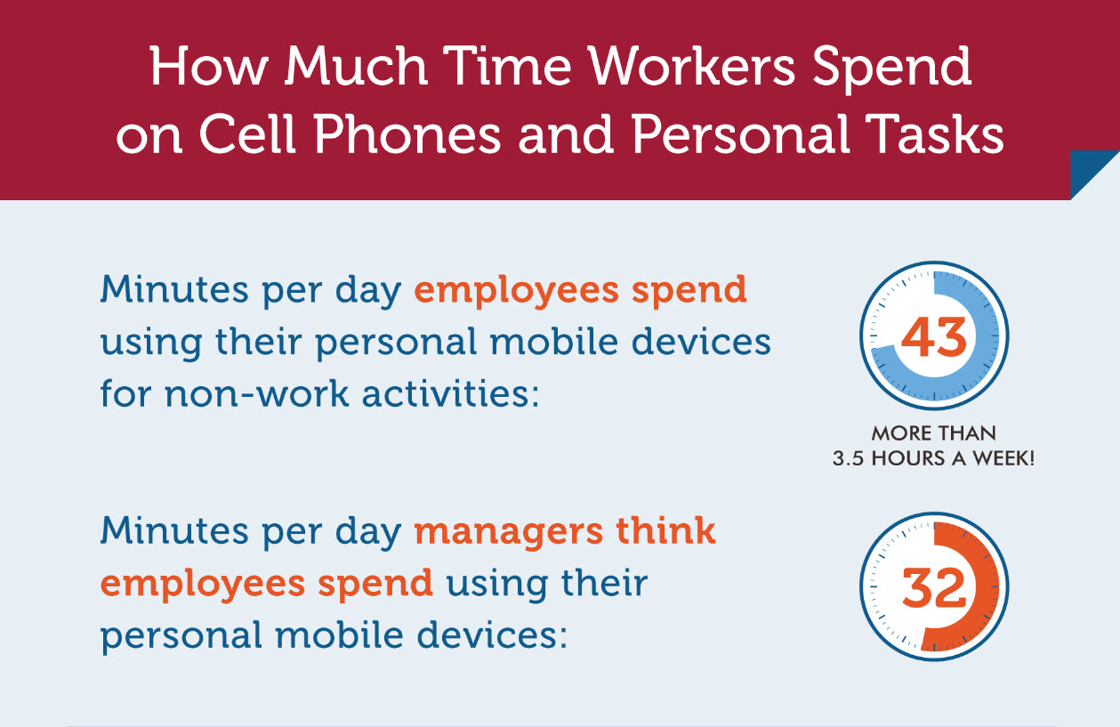 personal-time-infographic
