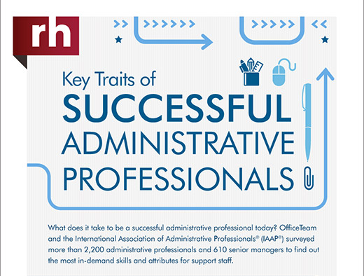 View the Key Traits of Successful Administrative Professionals