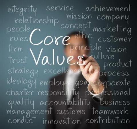 The Role of Corporate Culture in Small Business