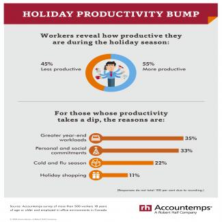 AT Holiday Productivity